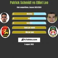Patrick Schmidt vs Elliot Lee h2h player stats