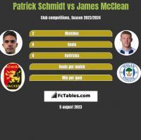 Patrick Schmidt vs James McClean h2h player stats