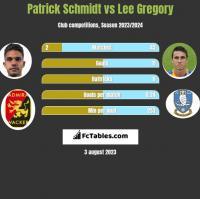 Patrick Schmidt vs Lee Gregory h2h player stats