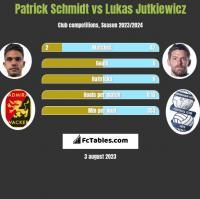 Patrick Schmidt vs Lukas Jutkiewicz h2h player stats