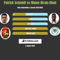 Patrick Schmidt vs Mame Biram Diouf h2h player stats