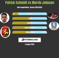 Patrick Schmidt vs Marvin Johnson h2h player stats