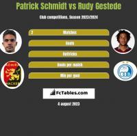 Patrick Schmidt vs Rudy Gestede h2h player stats