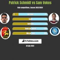 Patrick Schmidt vs Sam Vokes h2h player stats