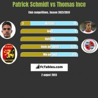 Patrick Schmidt vs Thomas Ince h2h player stats