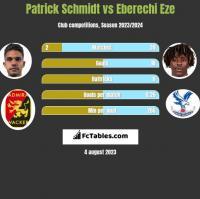 Patrick Schmidt vs Eberechi Eze h2h player stats
