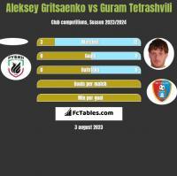 Aleksey Gritsaenko vs Guram Tetrashvili h2h player stats