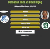 Barnabas Racz vs David Ngog h2h player stats