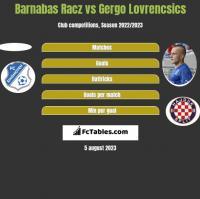 Barnabas Racz vs Gergo Lovrencsics h2h player stats