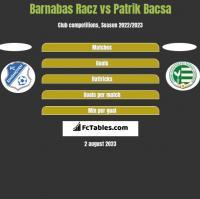 Barnabas Racz vs Patrik Bacsa h2h player stats