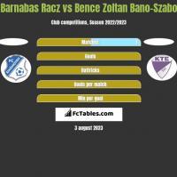 Barnabas Racz vs Bence Zoltan Bano-Szabo h2h player stats