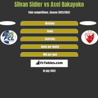 Silvan Sidler vs Axel Bakayoko h2h player stats
