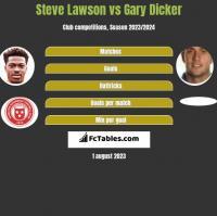 Steve Lawson vs Gary Dicker h2h player stats