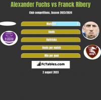 Alexander Fuchs vs Franck Ribery h2h player stats