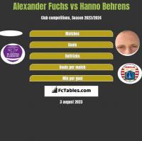 Alexander Fuchs vs Hanno Behrens h2h player stats