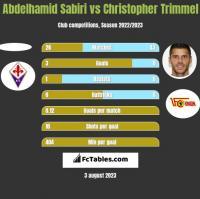 Abdelhamid Sabiri vs Christopher Trimmel h2h player stats