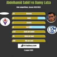 Abdelhamid Sabiri vs Danny Latza h2h player stats