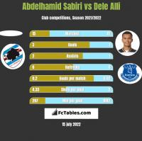 Abdelhamid Sabiri vs Dele Alli h2h player stats