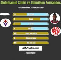 Abdelhamid Sabiri vs Edimilson Fernandes h2h player stats