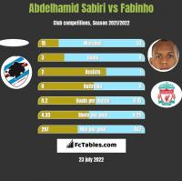 Abdelhamid Sabiri vs Fabinho h2h player stats