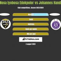 Nosa Iyobosa Edokpolor vs Johannes Handl h2h player stats