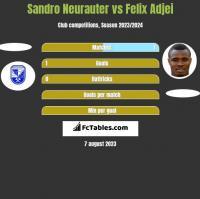 Sandro Neurauter vs Felix Adjei h2h player stats