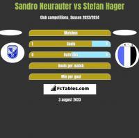 Sandro Neurauter vs Stefan Hager h2h player stats