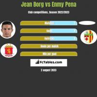 Jean Borg vs Enmy Pena h2h player stats