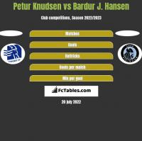 Petur Knudsen vs Bardur J. Hansen h2h player stats