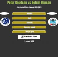 Petur Knudsen vs Betuel Hansen h2h player stats
