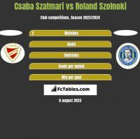 Csaba Szatmari vs Roland Szolnoki h2h player stats