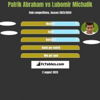 Patrik Abraham vs Lubomir Michalik h2h player stats