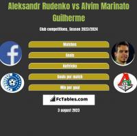 Aleksandr Rudenko vs Alvim Marinato Guilherme h2h player stats