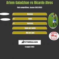 Artem Galadzhan vs Ricardo Alves h2h player stats