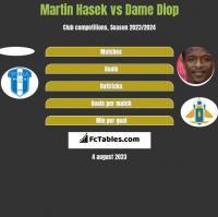 Martin Hasek vs Dame Diop h2h player stats