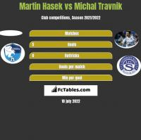 Martin Hasek vs Michal Travnik h2h player stats