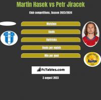 Martin Hasek vs Petr Jiracek h2h player stats