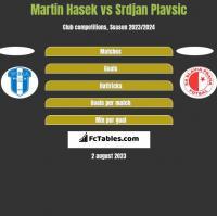 Martin Hasek vs Srdjan Plavsic h2h player stats