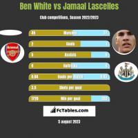 Ben White vs Jamaal Lascelles h2h player stats