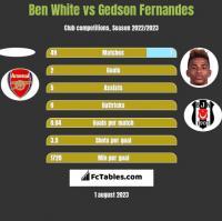 Ben White vs Gedson Fernandes h2h player stats