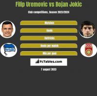 Filip Uremovic vs Bojan Jokic h2h player stats