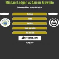 Michael Ledger vs Darren Brownlie h2h player stats