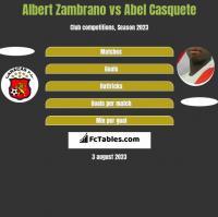 Albert Zambrano vs Abel Casquete h2h player stats