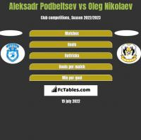 Aleksadr Podbeltsev vs Oleg Nikolaev h2h player stats