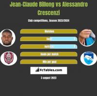 Jean-Claude Billong vs Alessandro Crescenzi h2h player stats