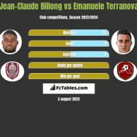 Jean-Claude Billong vs Emanuele Terranova h2h player stats