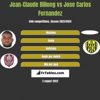 Jean-Claude Billong vs Jose Carlos Fernandez h2h player stats