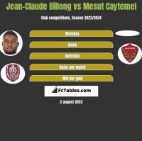 Jean-Claude Billong vs Mesut Caytemel h2h player stats