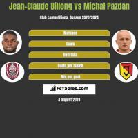 Jean-Claude Billong vs Michal Pazdan h2h player stats