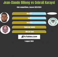Jean-Claude Billong vs Cebrail Karayel h2h player stats